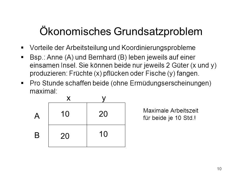 10 Ökonomisches Grundsatzproblem Vorteile der Arbeitsteilung und Koordinierungsprobleme Bsp.: Anne (A) und Bernhard (B) leben jeweils auf einer einsam