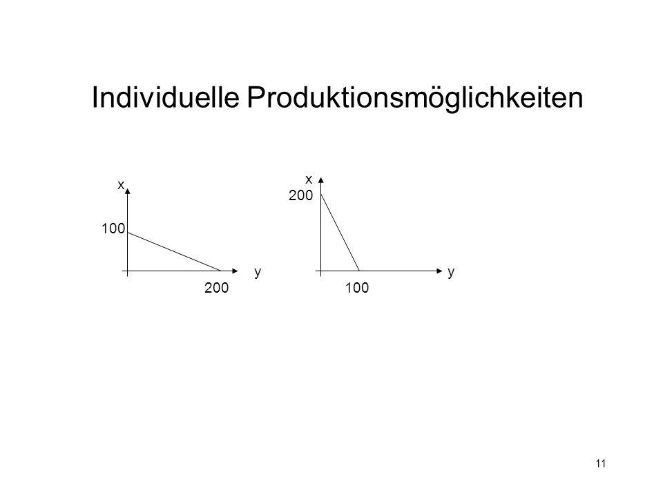 11 Individuelle Produktionsmöglichkeiten x x yy 100 200 100 200
