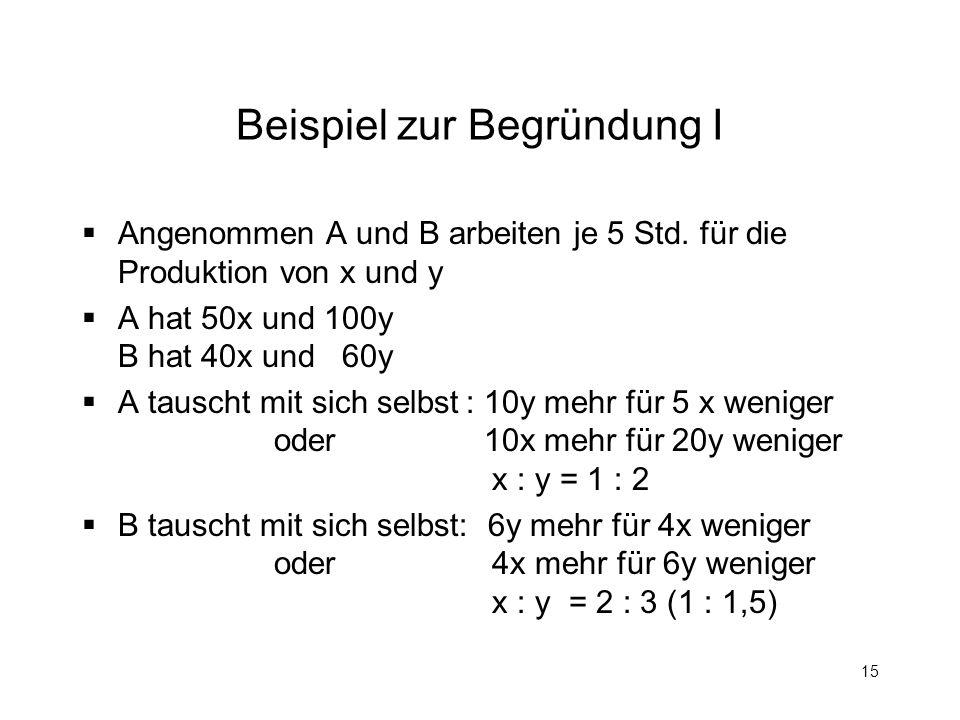 15 Beispiel zur Begründung I Angenommen A und B arbeiten je 5 Std. für die Produktion von x und y A hat 50x und 100y B hat 40x und 60y A tauscht mit s