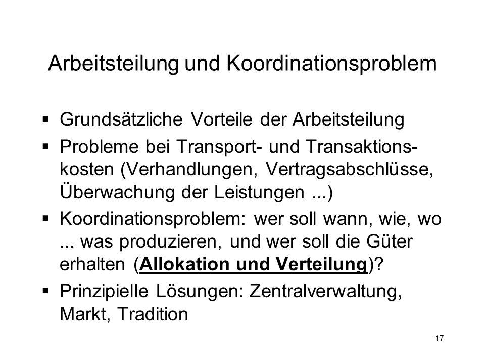 17 Arbeitsteilung und Koordinationsproblem Grundsätzliche Vorteile der Arbeitsteilung Probleme bei Transport- und Transaktions- kosten (Verhandlungen,