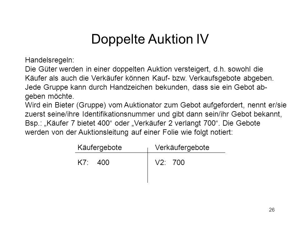 26 Doppelte Auktion IV Handelsregeln: Die Güter werden in einer doppelten Auktion versteigert, d.h. sowohl die Käufer als auch die Verkäufer können Ka