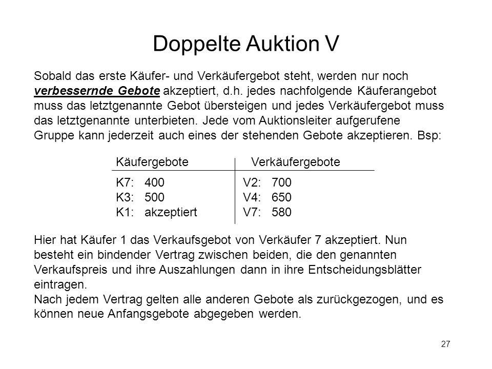 27 Doppelte Auktion V Sobald das erste Käufer- und Verkäufergebot steht, werden nur noch verbessernde Gebote akzeptiert, d.h. jedes nachfolgende Käufe