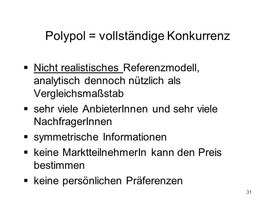 31 Polypol = vollständige Konkurrenz Nicht realistisches Referenzmodell, analytisch dennoch nützlich als Vergleichsmaßstab sehr viele AnbieterInnen un
