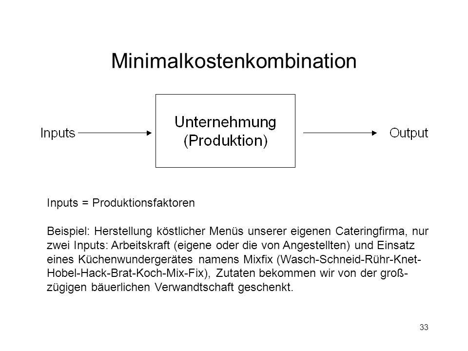 33 Minimalkostenkombination Inputs = Produktionsfaktoren Beispiel: Herstellung köstlicher Menüs unserer eigenen Cateringfirma, nur zwei Inputs: Arbeit