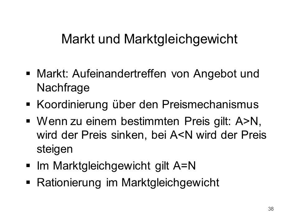 38 Markt und Marktgleichgewicht Markt: Aufeinandertreffen von Angebot und Nachfrage Koordinierung über den Preismechanismus Wenn zu einem bestimmten P