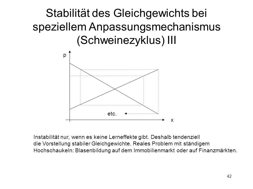 42 Stabilität des Gleichgewichts bei speziellem Anpassungsmechanismus (Schweinezyklus) III p x etc. Instabilität nur, wenn es keine Lerneffekte gibt.
