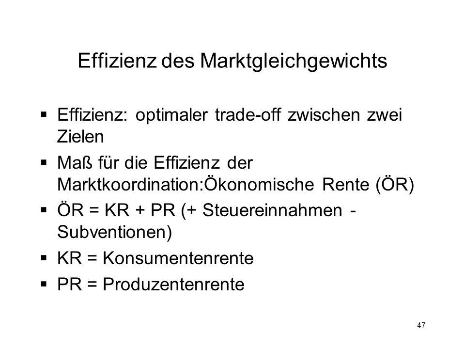 47 Effizienz des Marktgleichgewichts Effizienz: optimaler trade-off zwischen zwei Zielen Maß für die Effizienz der Marktkoordination:Ökonomische Rente