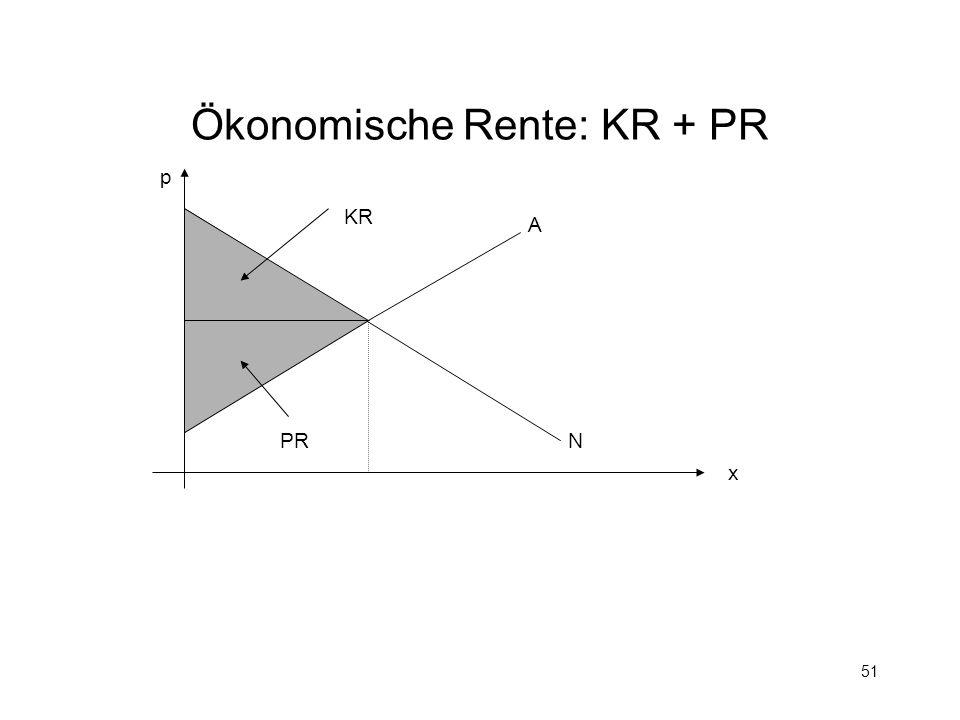 51 Ökonomische Rente: KR + PR p x A NPR KR