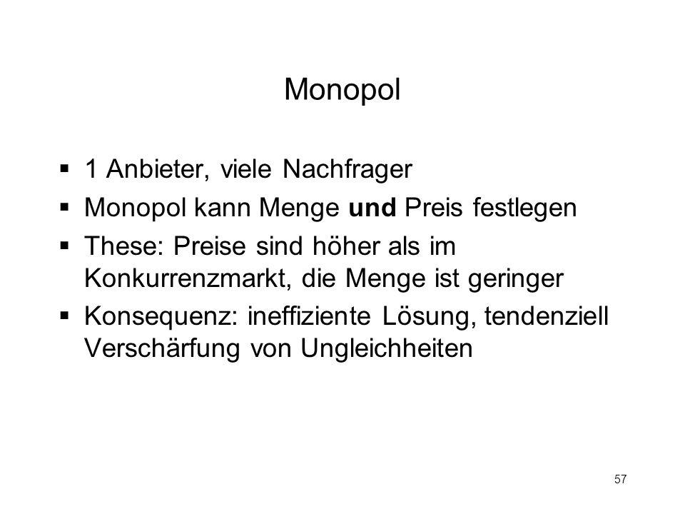 57 Monopol 1 Anbieter, viele Nachfrager Monopol kann Menge und Preis festlegen These: Preise sind höher als im Konkurrenzmarkt, die Menge ist geringer