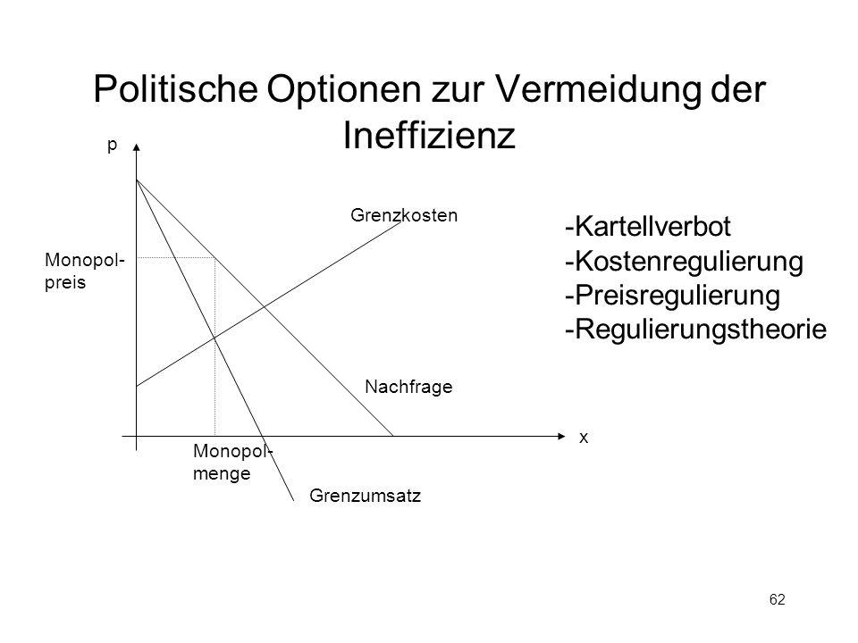 62 Politische Optionen zur Vermeidung der Ineffizienz Grenzkosten Nachfrage Grenzumsatz p x Monopol- preis Monopol- menge -Kartellverbot -Kostenreguli
