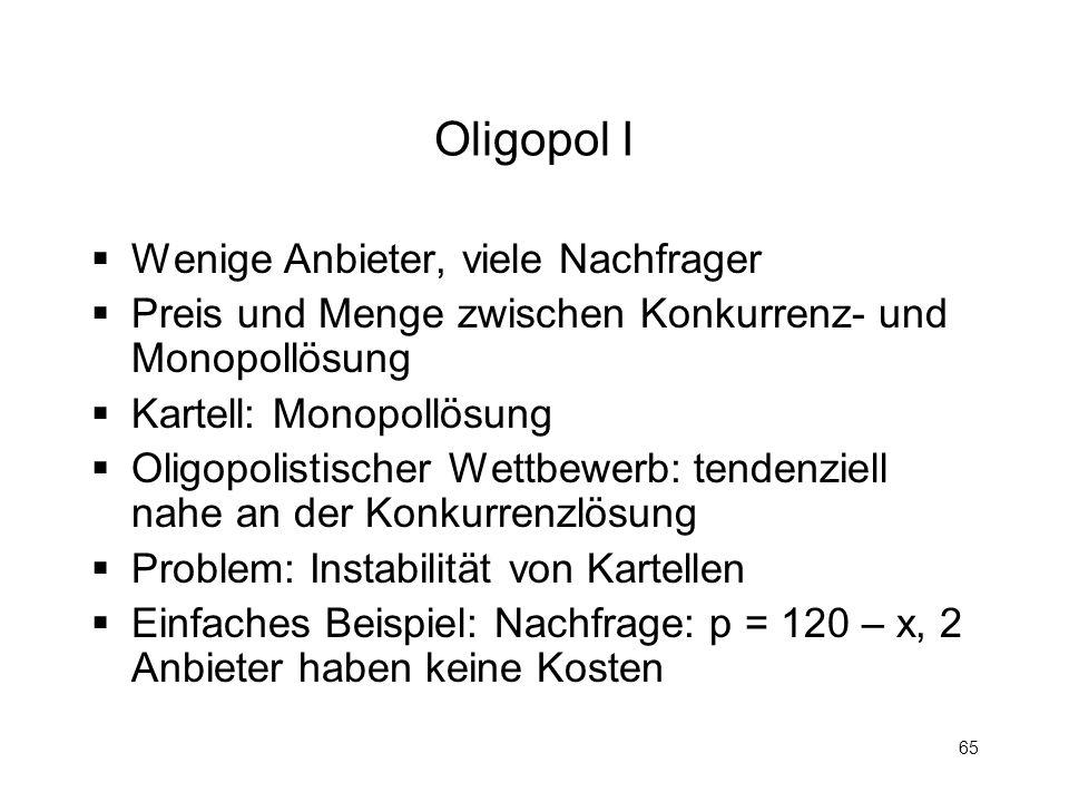 65 Oligopol I Wenige Anbieter, viele Nachfrager Preis und Menge zwischen Konkurrenz- und Monopollösung Kartell: Monopollösung Oligopolistischer Wettbe