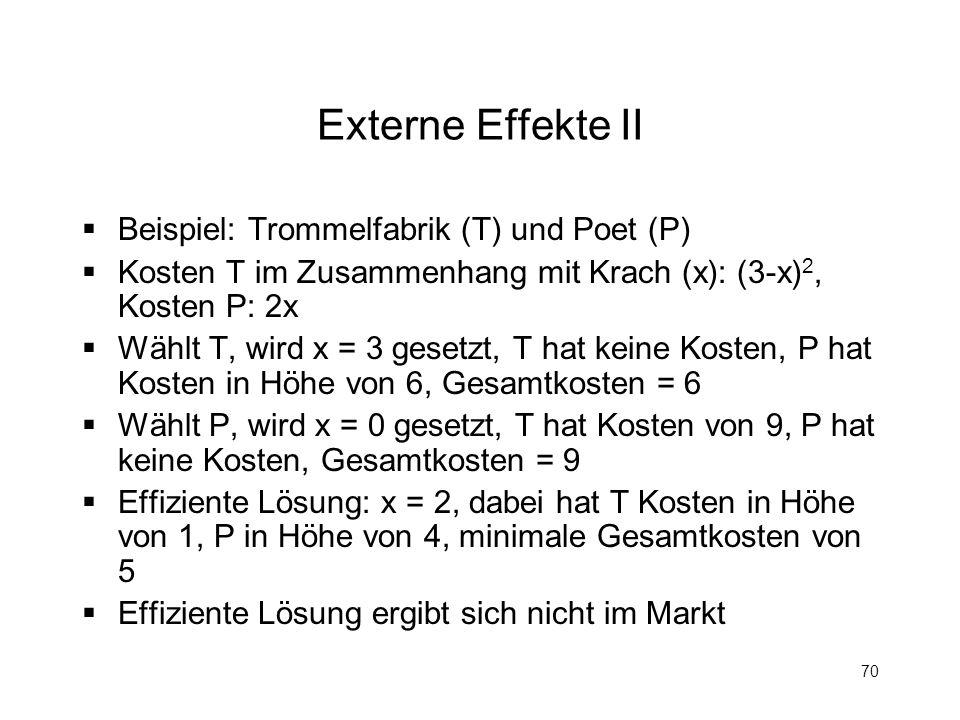 70 Externe Effekte II Beispiel: Trommelfabrik (T) und Poet (P) Kosten T im Zusammenhang mit Krach (x): (3-x) 2, Kosten P: 2x Wählt T, wird x = 3 geset