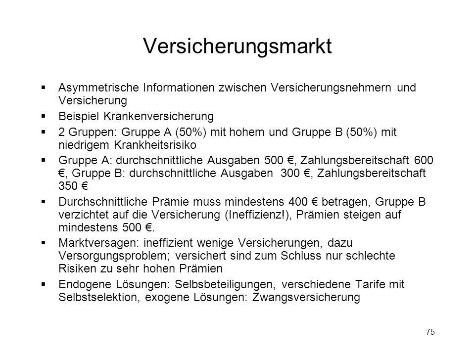 75 Versicherungsmarkt Asymmetrische Informationen zwischen Versicherungsnehmern und Versicherung Beispiel Krankenversicherung 2 Gruppen: Gruppe A (50%