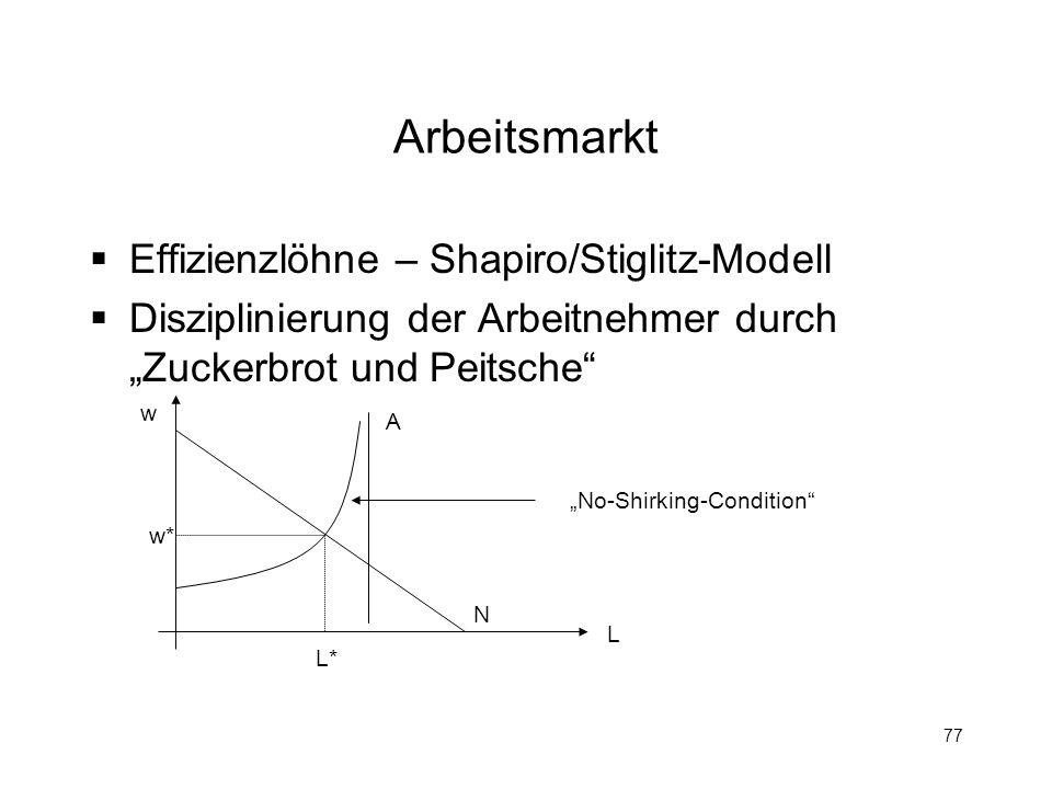 77 Arbeitsmarkt Effizienzlöhne – Shapiro/Stiglitz-Modell Disziplinierung der Arbeitnehmer durch Zuckerbrot und Peitsche w L No-Shirking-Condition A N