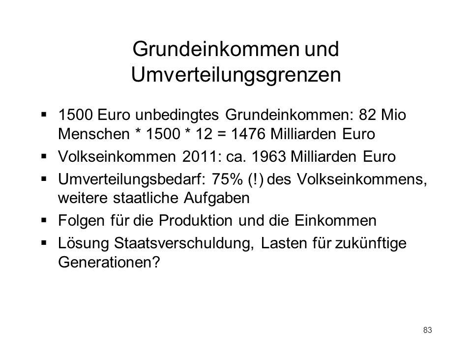 83 Grundeinkommen und Umverteilungsgrenzen 1500 Euro unbedingtes Grundeinkommen: 82 Mio Menschen * 1500 * 12 = 1476 Milliarden Euro Volkseinkommen 201