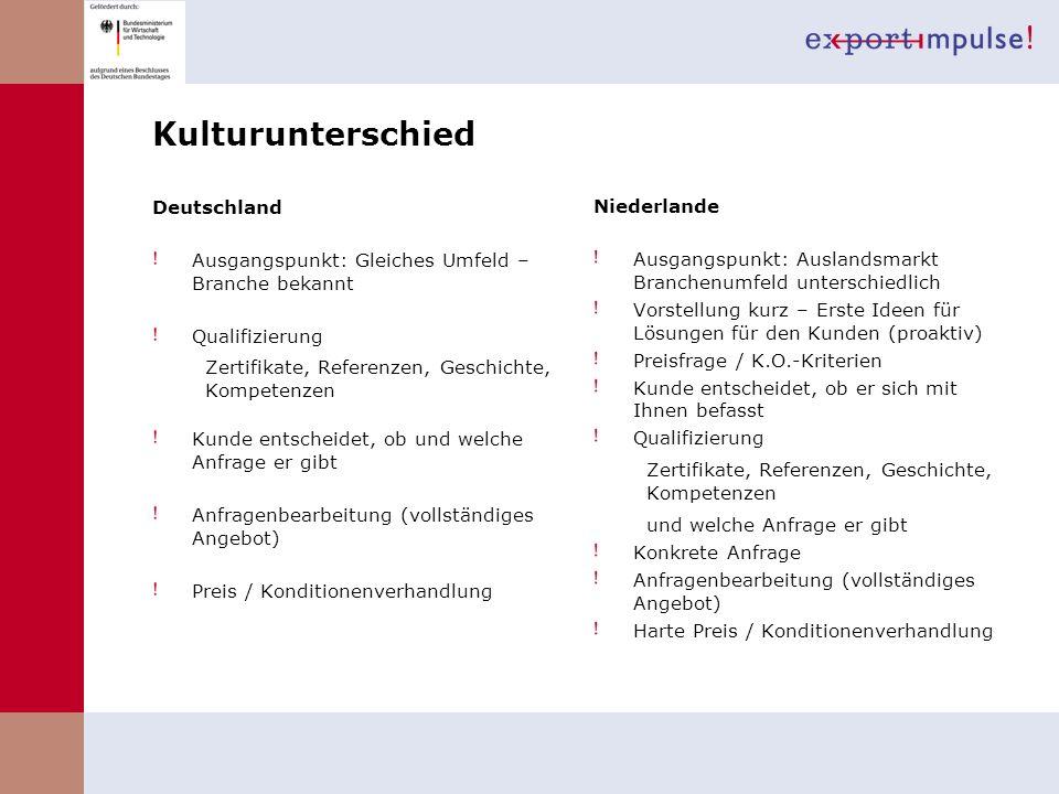 Kulturunterschied Deutschland Ausgangspunkt: Gleiches Umfeld – Branche bekannt Qualifizierung Zertifikate, Referenzen, Geschichte, Kompetenzen Kunde e