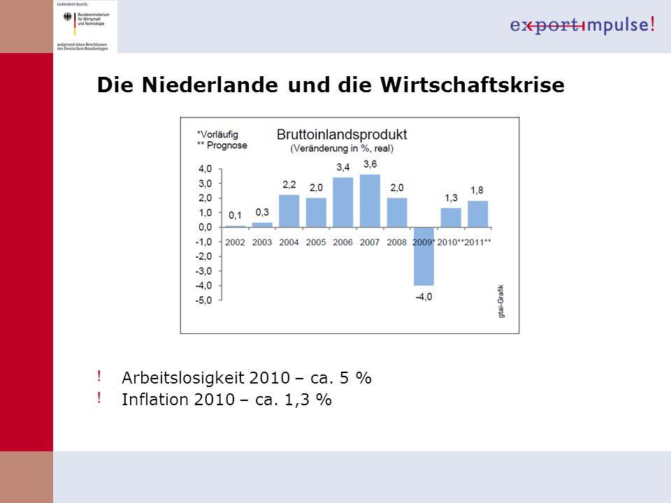 Die Niederlande und die Wirtschaftskrise Arbeitslosigkeit 2010 – ca. 5 % Inflation 2010 – ca. 1,3 %