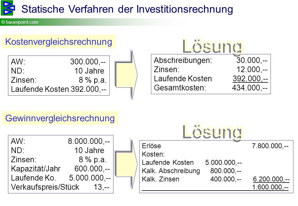 © bauerpoint.com Statische Verfahren der Investitionsrechnung Kostenvergleichsrechnung AW: 300.000,-- ND: 10 Jahre Zinsen: 8 % p.a. Laufende Kosten 39