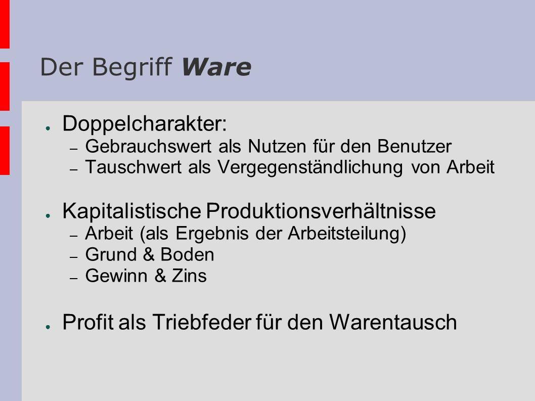 Der Begriff Ware Doppelcharakter: – Gebrauchswert als Nutzen für den Benutzer – Tauschwert als Vergegenständlichung von Arbeit Kapitalistische Produkt