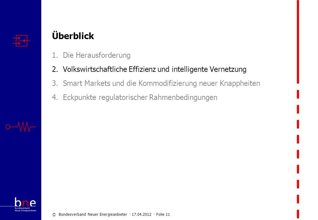 © Bundesverband Neuer Energieanbieter · 17.04.2012 · Folie 11 Überblick 1.Die Herausforderung 2.Volkswirtschaftliche Effizienz und intelligente Vernet