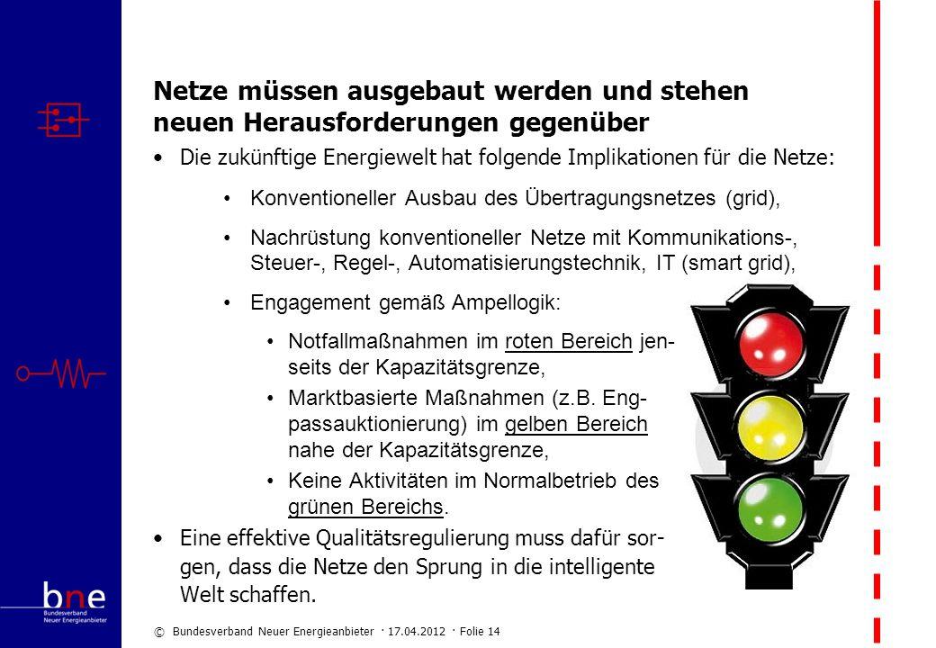 © Bundesverband Neuer Energieanbieter · 17.04.2012 · Folie 14 Netze müssen ausgebaut werden und stehen neuen Herausforderungen gegenüber Die zukünftig