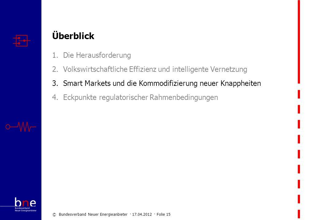 © Bundesverband Neuer Energieanbieter · 17.04.2012 · Folie 15 Überblick 1.Die Herausforderung 2.Volkswirtschaftliche Effizienz und intelligente Vernet