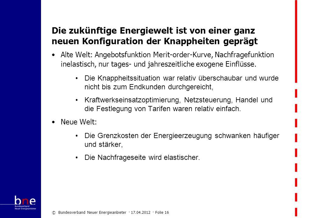 © Bundesverband Neuer Energieanbieter · 17.04.2012 · Folie 16 Die zukünftige Energiewelt ist von einer ganz neuen Konfiguration der Knappheiten gepräg