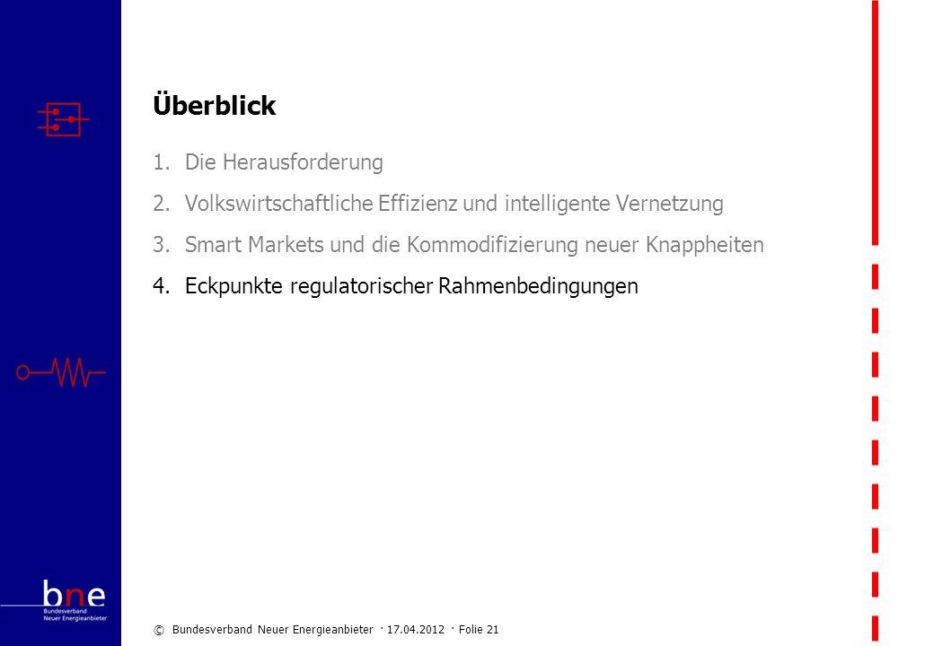 © Bundesverband Neuer Energieanbieter · 17.04.2012 · Folie 21 Überblick 1.Die Herausforderung 2.Volkswirtschaftliche Effizienz und intelligente Vernet