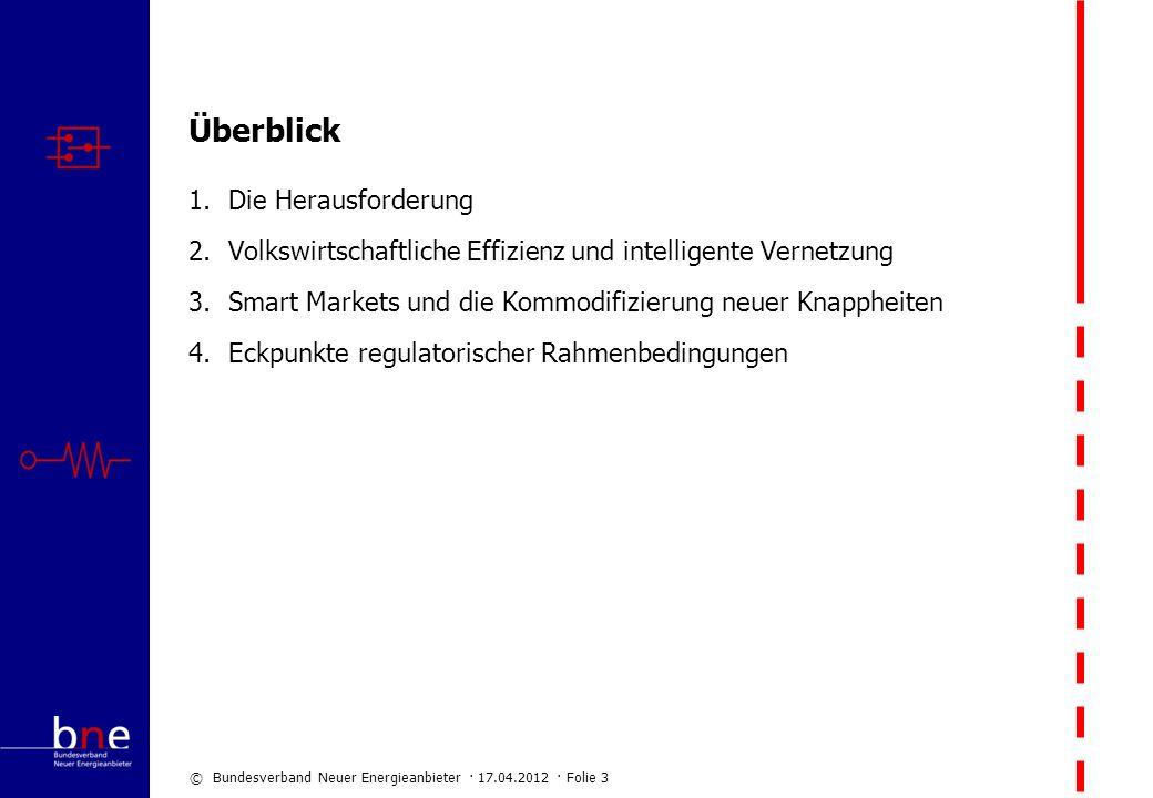 © Bundesverband Neuer Energieanbieter · 17.04.2012 · Folie 3 Überblick 1.Die Herausforderung 2.Volkswirtschaftliche Effizienz und intelligente Vernetz