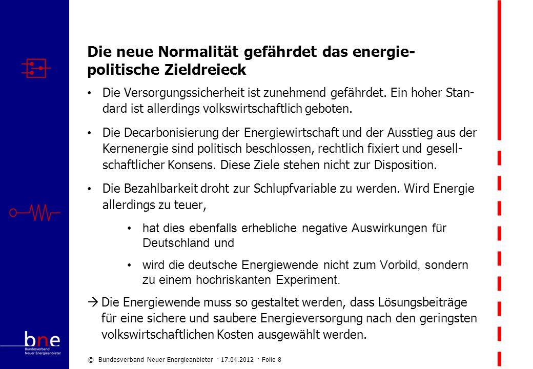 © Bundesverband Neuer Energieanbieter · 17.04.2012 · Folie 8 Die neue Normalität gefährdet das energie- politische Zieldreieck Die Versorgungssicherhe