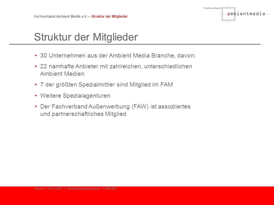 Struktur der Mitglieder Fachverband Ambient Media e.V. – Struktur der Mitglieder 30 Unternehmen aus der Ambient Media Branche, davon: 22 namhafte Anbi