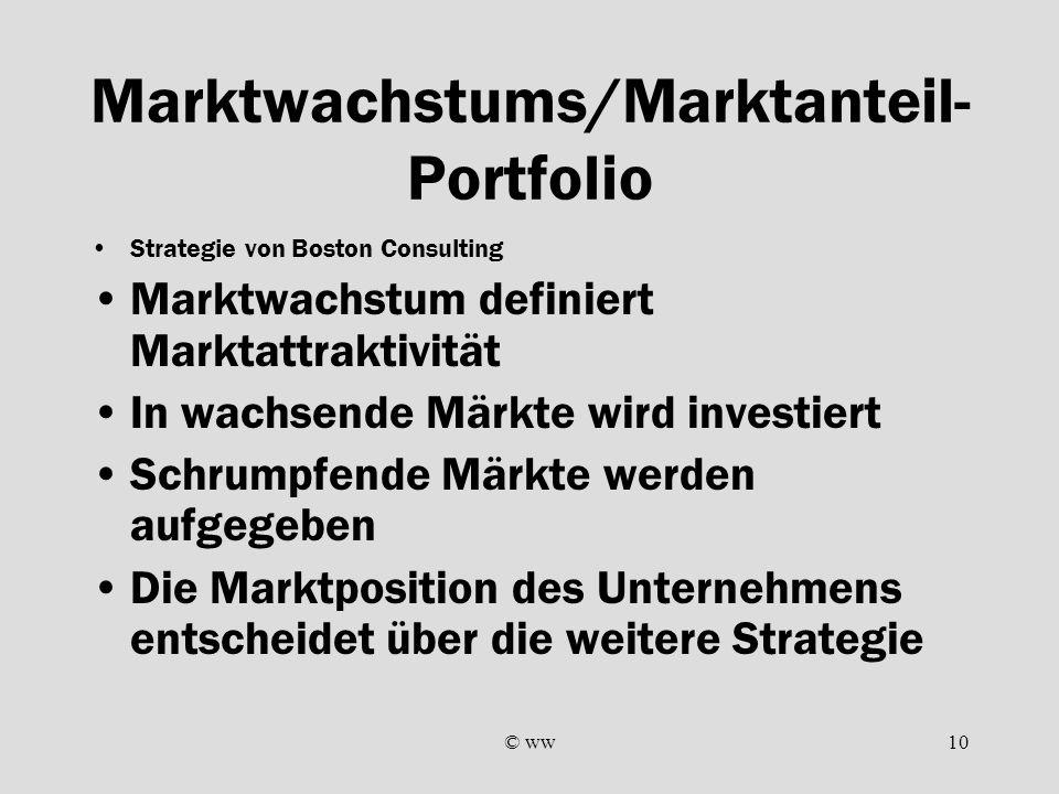 © ww10 Marktwachstums/Marktanteil- Portfolio Strategie von Boston Consulting Marktwachstum definiert Marktattraktivität In wachsende Märkte wird inves