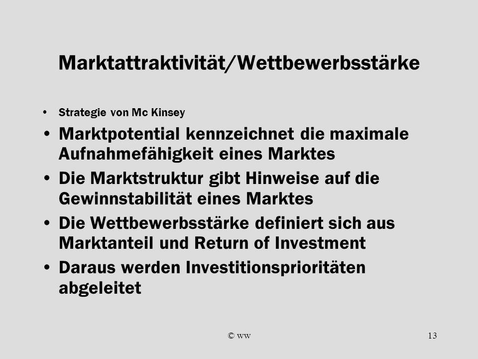 © ww13 Marktattraktivität/Wettbewerbsstärke Strategie von Mc Kinsey Marktpotential kennzeichnet die maximale Aufnahmefähigkeit eines Marktes Die Markt