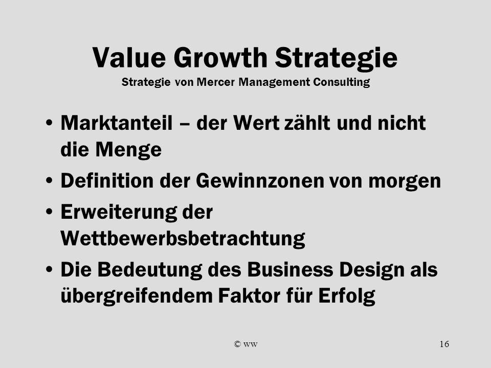© ww16 Value Growth Strategie Strategie von Mercer Management Consulting Marktanteil – der Wert zählt und nicht die Menge Definition der Gewinnzonen v