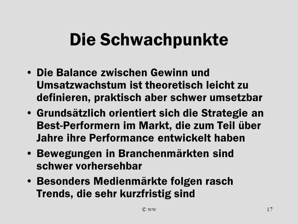 © ww17 Die Schwachpunkte Die Balance zwischen Gewinn und Umsatzwachstum ist theoretisch leicht zu definieren, praktisch aber schwer umsetzbar Grundsät