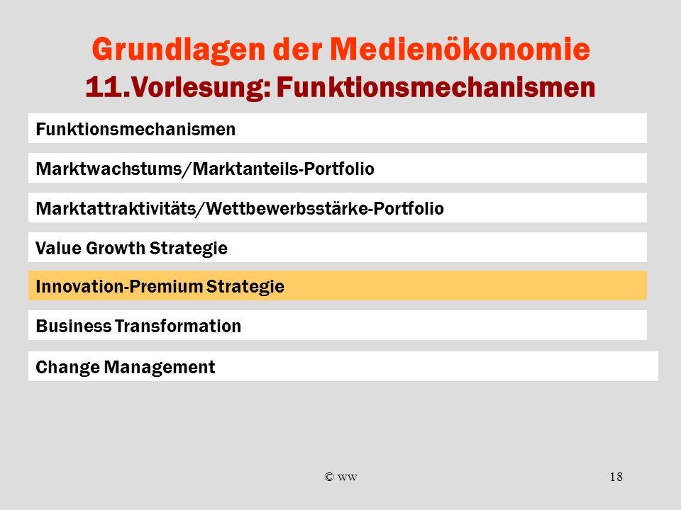 © ww18 Grundlagen der Medienökonomie 11.Vorlesung: Funktionsmechanismen Funktionsmechanismen Marktattraktivitäts/Wettbewerbsstärke-Portfolio Marktwach