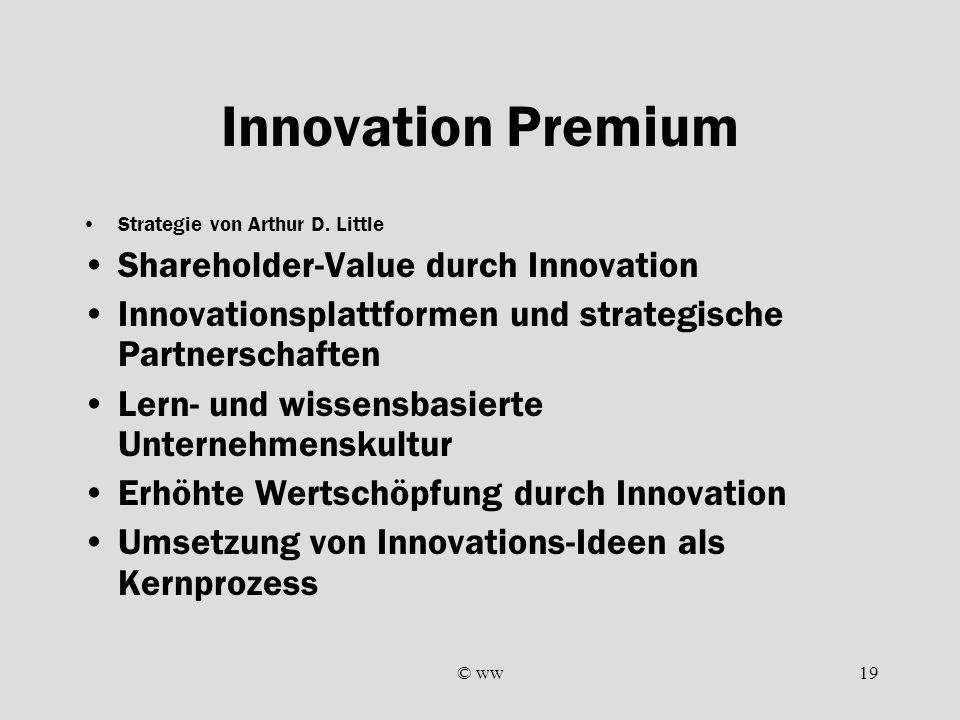 © ww19 Innovation Premium Strategie von Arthur D. Little Shareholder-Value durch Innovation Innovationsplattformen und strategische Partnerschaften Le