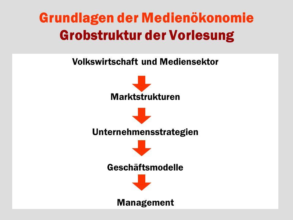 © ww2 Grundlagen der Medienökonomie Grobstruktur der Vorlesung Volkswirtschaft und Mediensektor Marktstrukturen Unternehmensstrategien Geschäftsmodell