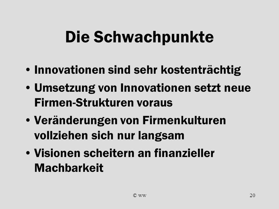 © ww20 Die Schwachpunkte Innovationen sind sehr kostenträchtig Umsetzung von Innovationen setzt neue Firmen-Strukturen voraus Veränderungen von Firmen