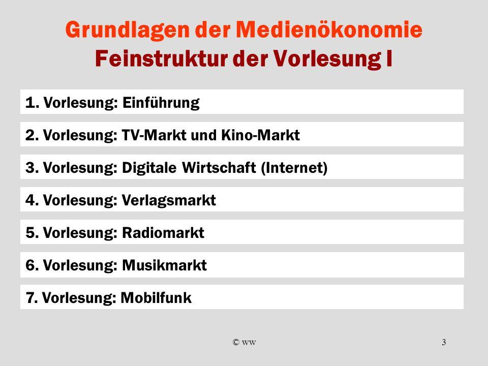 © ww3 Grundlagen der Medienökonomie Feinstruktur der Vorlesung I 1. Vorlesung: Einführung 2. Vorlesung: TV-Markt und Kino-Markt 3. Vorlesung: Digitale