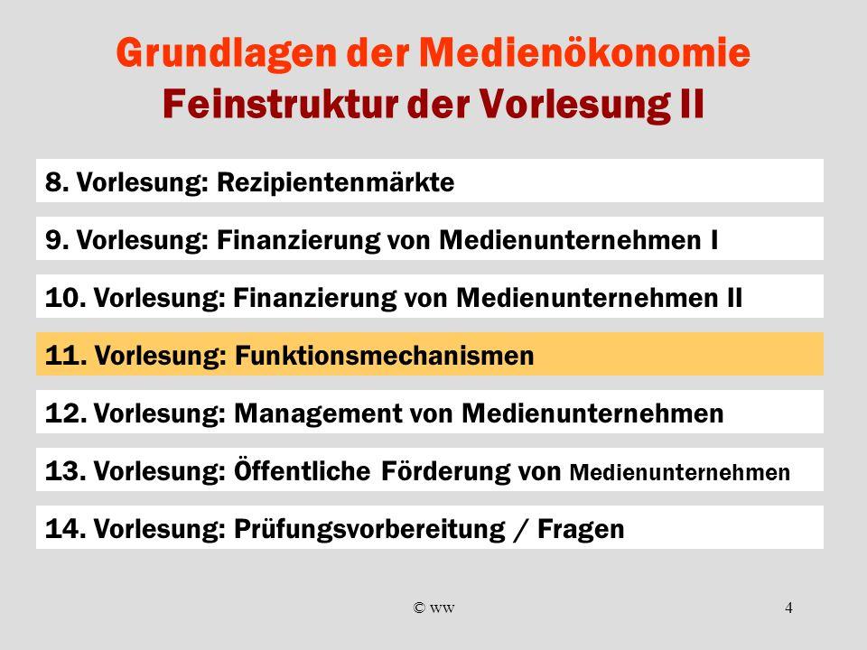© ww4 Grundlagen der Medienökonomie Feinstruktur der Vorlesung II 8. Vorlesung: Rezipientenmärkte 9. Vorlesung: Finanzierung von Medienunternehmen I 1
