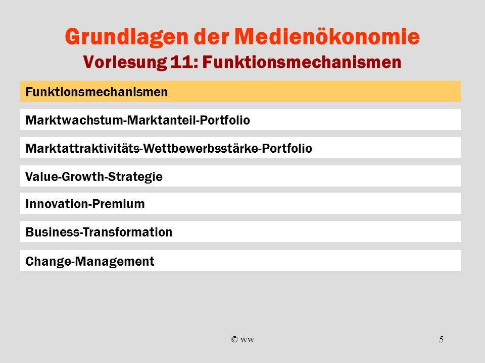 © ww5 Grundlagen der Medienökonomie Vorlesung 11: Funktionsmechanismen Funktionsmechanismen Marktattraktivitäts-Wettbewerbsstärke-Portfolio Marktwachs