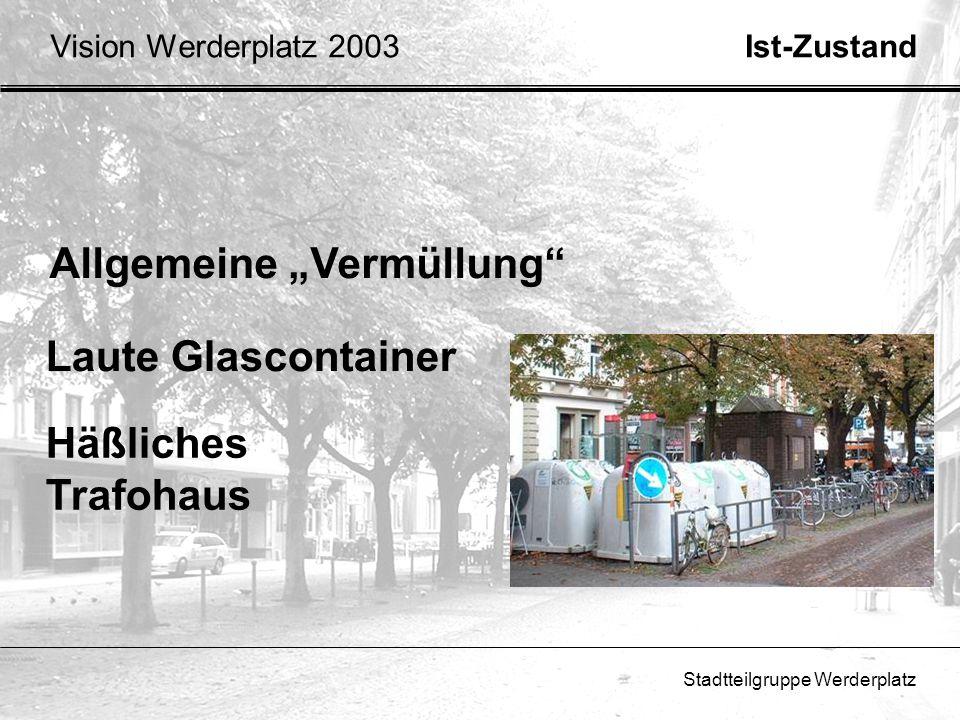 Stadtteilgruppe Werderplatz Ist-ZustandVision Werderplatz 2003 Leerstände Abwanderung der Geschäfte