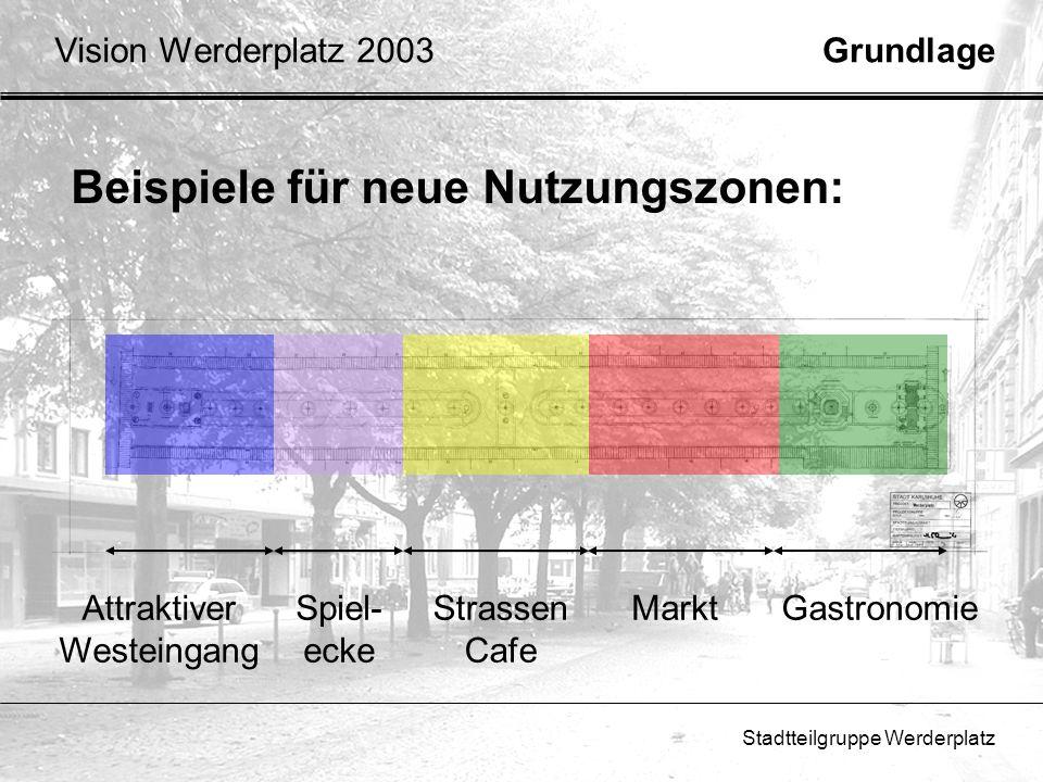 Stadtteilgruppe Werderplatz Gastro-Zone IdeenVision Werderplatz 2003 Kiosk Etablierte Kneipen