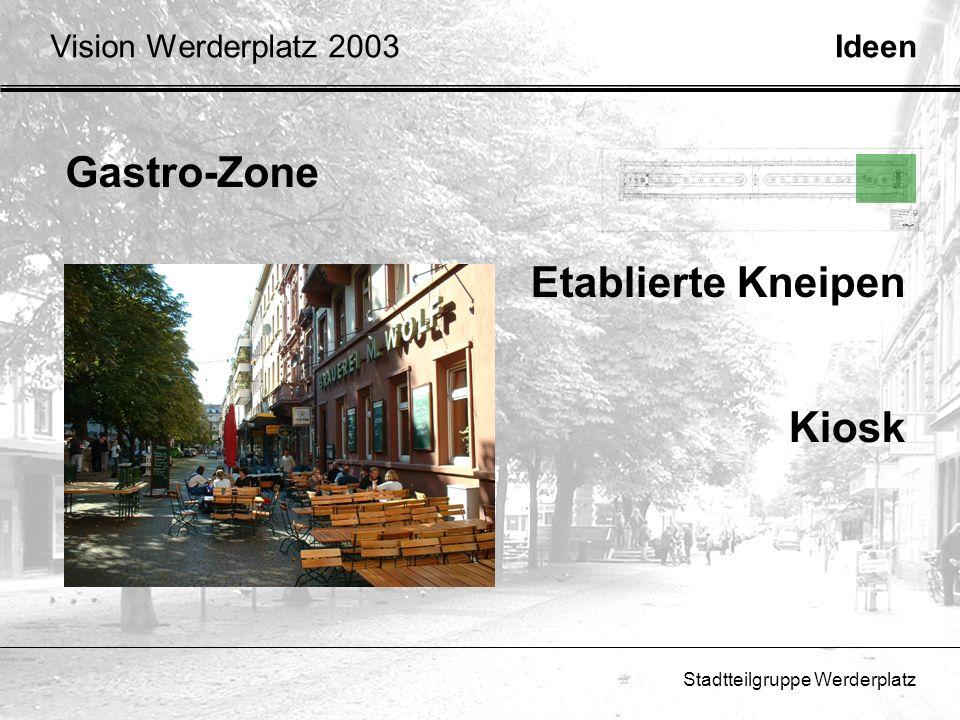 Stadtteilgruppe Werderplatz Markt-Zone Themenmärkte Angebot stärken IdeenVision Werderplatz 2003
