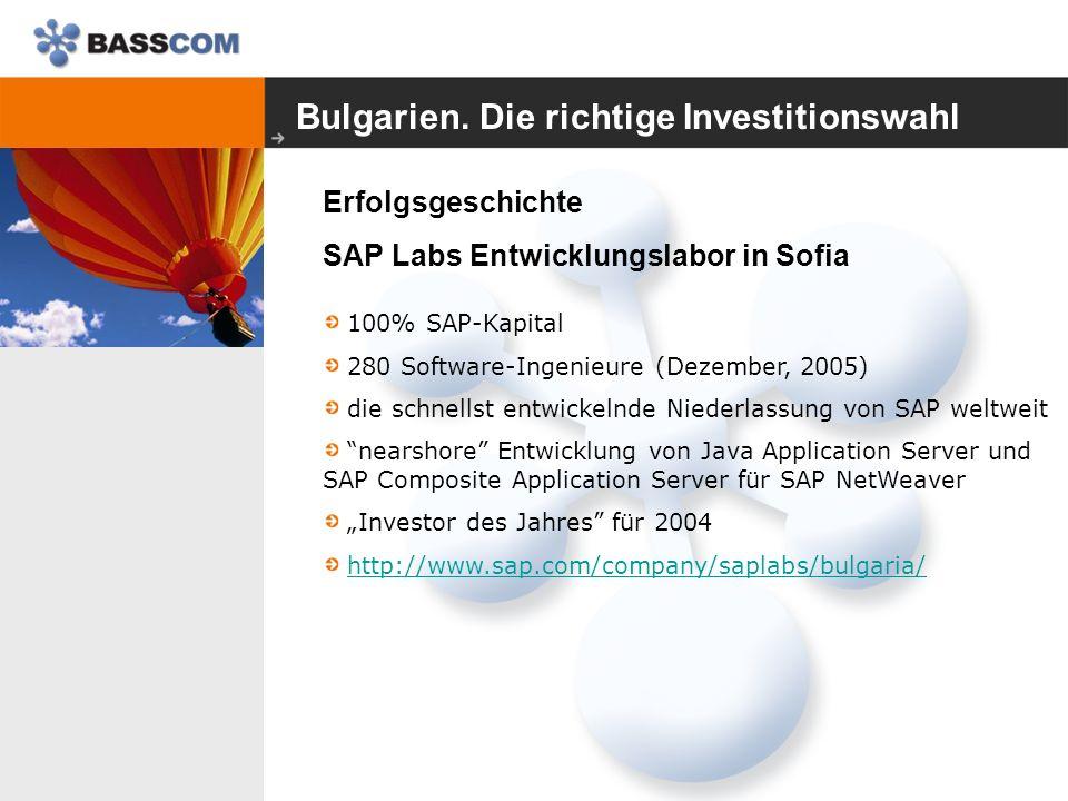 Erfolgsgeschichte SAP Labs Entwicklungslabor in Sofia 100% SAP-Kapital 280 Software-Ingenieure (Dezember, 2005) die schnellst entwickelnde Niederlassung von SAP weltweit nearshore Entwicklung von Java Application Server und SAP Composite Application Server für SAP NetWeaver Investor des Jahres für 2004 http://www.sap.com/company/saplabs/bulgaria/