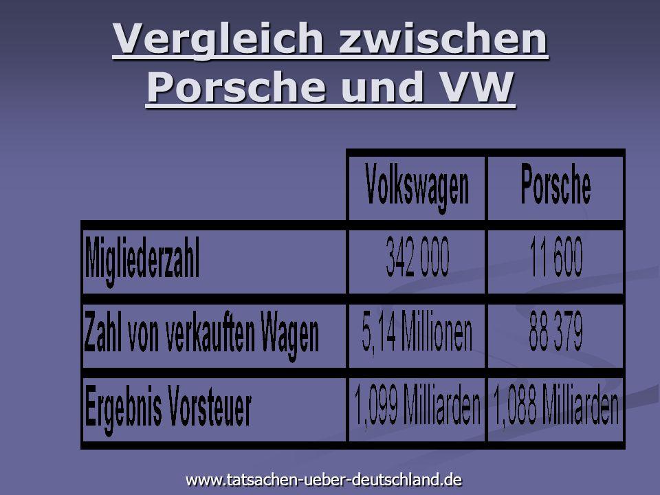 Vergleich zwischen Porsche und VW www.tatsachen-ueber-deutschland.de