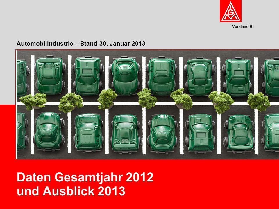 Vorstand 01 Automobilindustrie – Stand 30. Januar 2013 Daten Gesamtjahr 2012 und Ausblick 2013