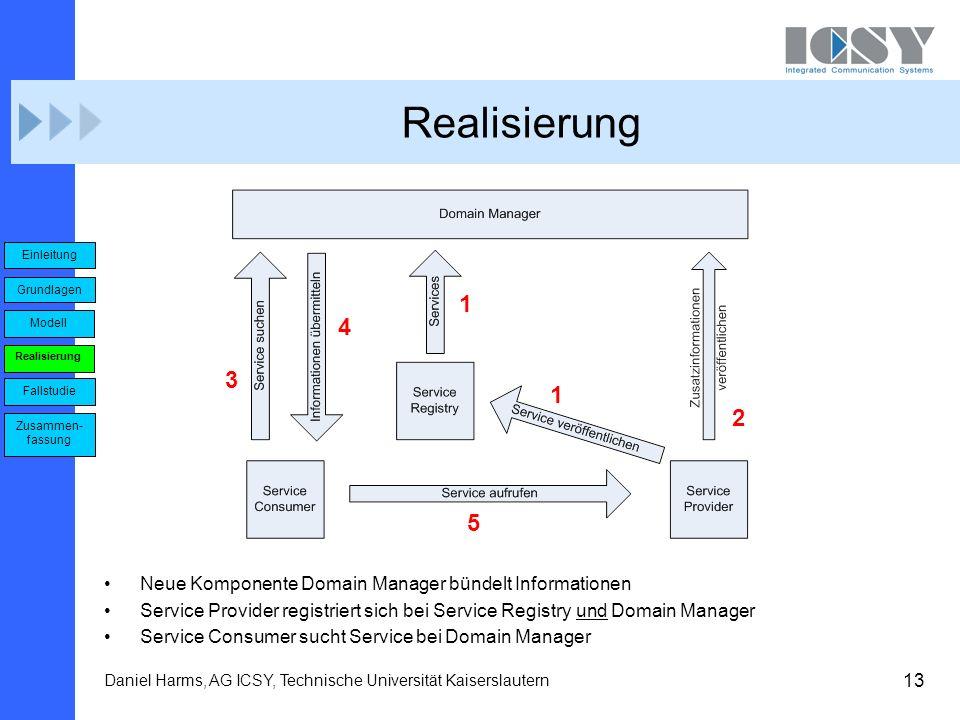 13 Daniel Harms, AG ICSY, Technische Universität Kaiserslautern Realisierung Neue Komponente Domain Manager bündelt Informationen Service Provider reg
