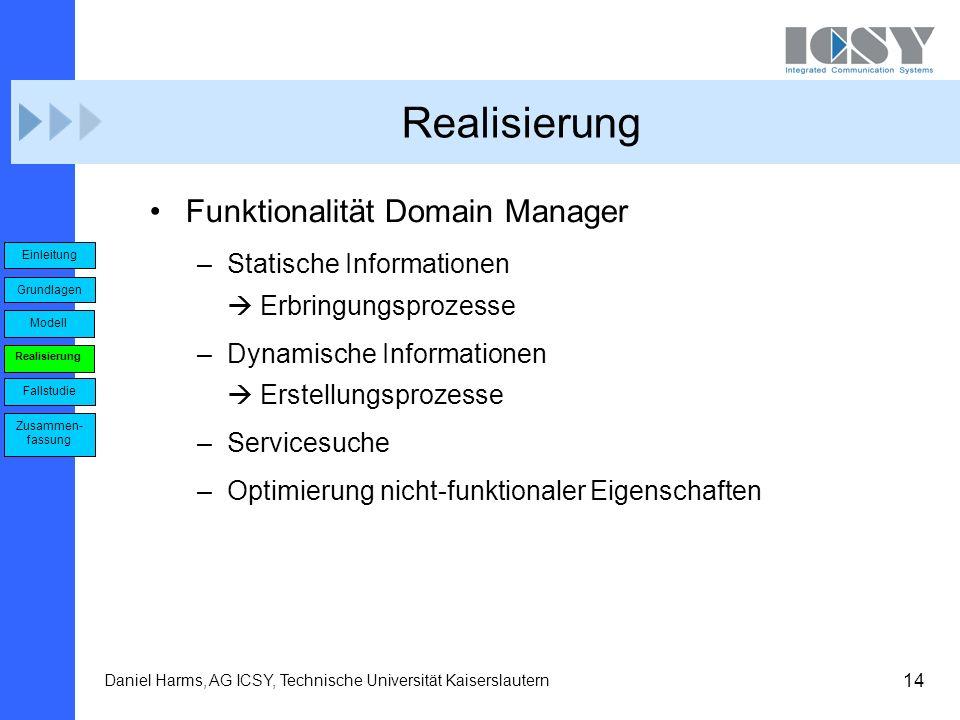 14 Daniel Harms, AG ICSY, Technische Universität Kaiserslautern Realisierung Funktionalität Domain Manager –Statische Informationen Erbringungsprozess